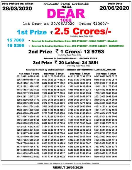 Nagaland Dear 1000 Lottery Result 20.6.2020