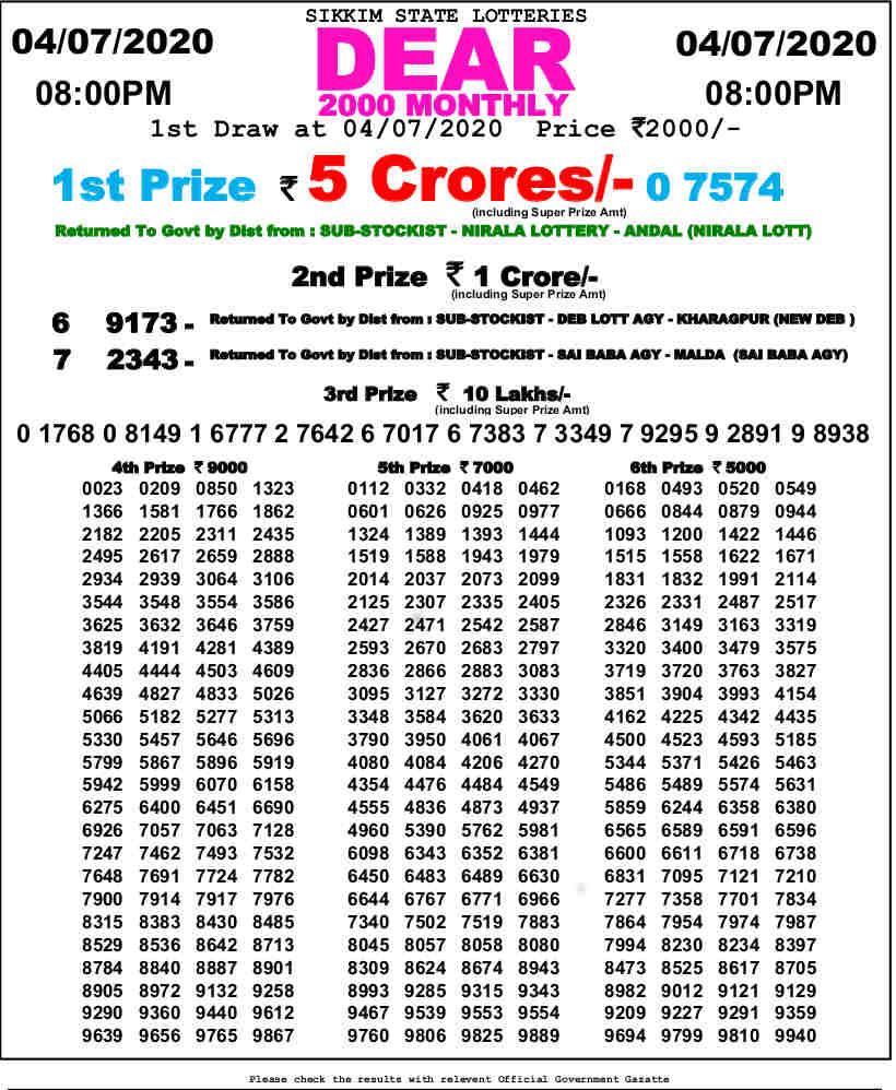 Sikkim dear 2000 result 4.7.2020