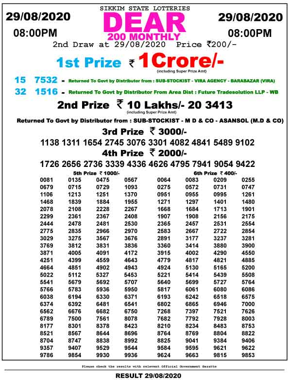 Sikkim Dear 200 Monthly Result 29.8.2020