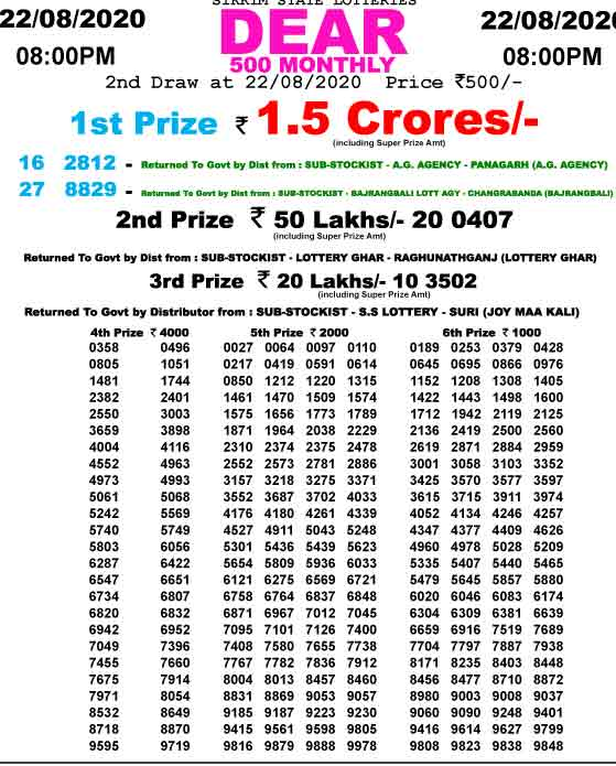 Sikkim Dear 500 Lottery Result 22.8.2020