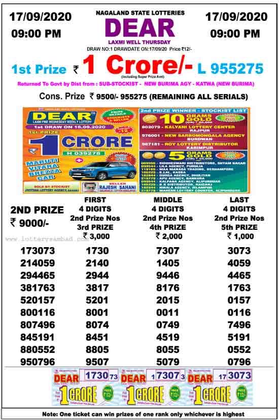 nagaland dear laxmi result 17.9.2020