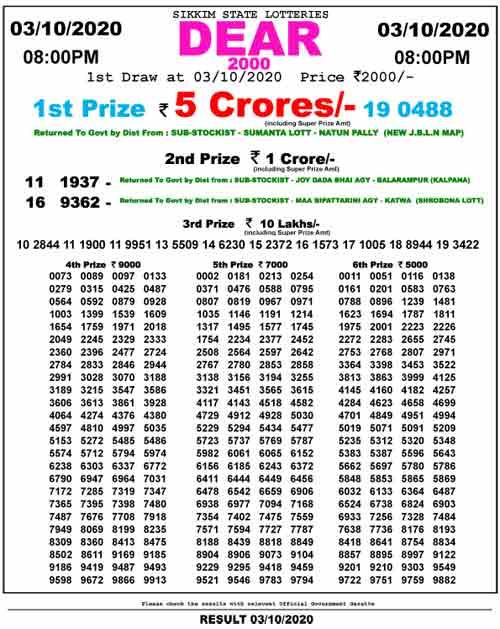 Sikkim Dear 2000 Result 3.10.2020