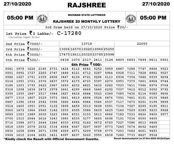 Mizoram Rajshree 20 Monthly Lotery Result 27.10.2020