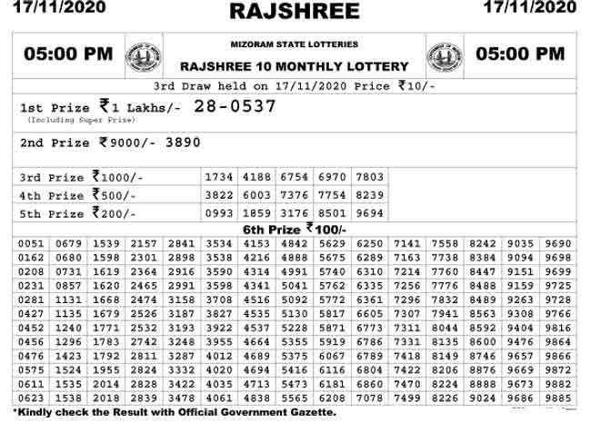 Mizoram Rajshree 10 Monthly Result 17.11.2020