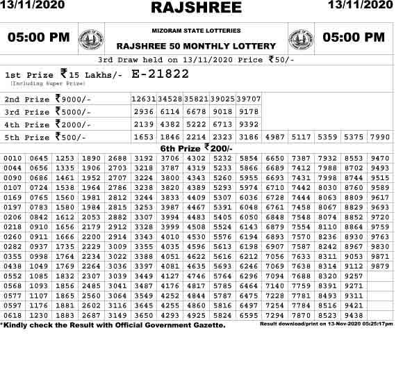 Rajshree 50 Monthly Result 13.11.2020
