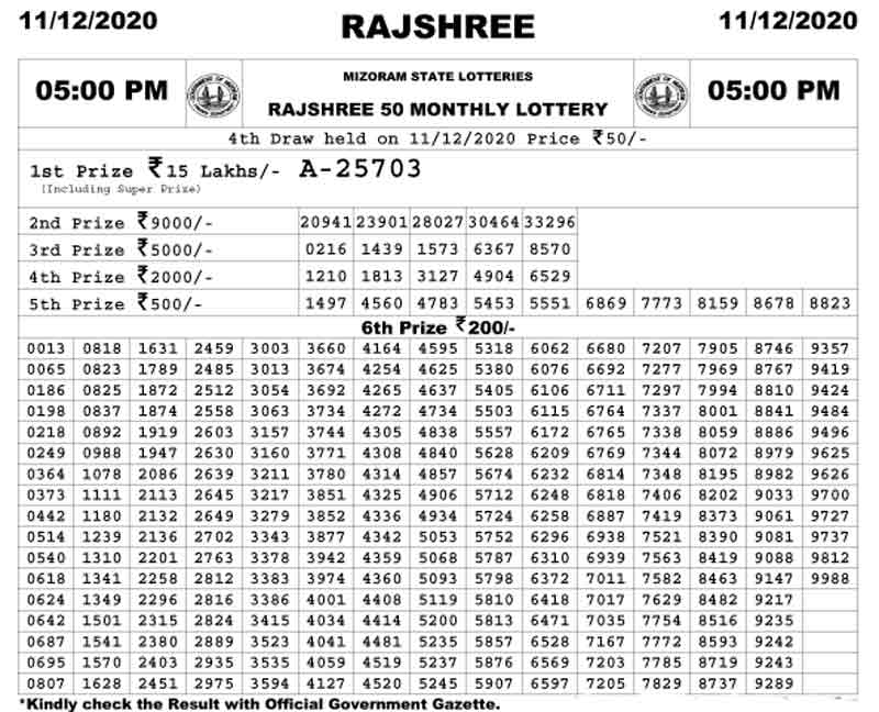 Mizoram Rajshree 50 Monthly Result 11.12.2020