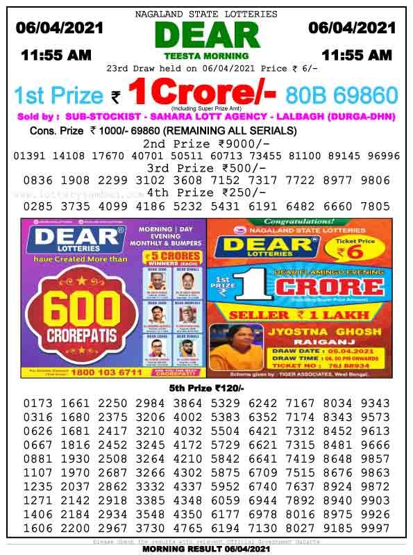 Lottery Sambad 11.55 am result 20.4.2021