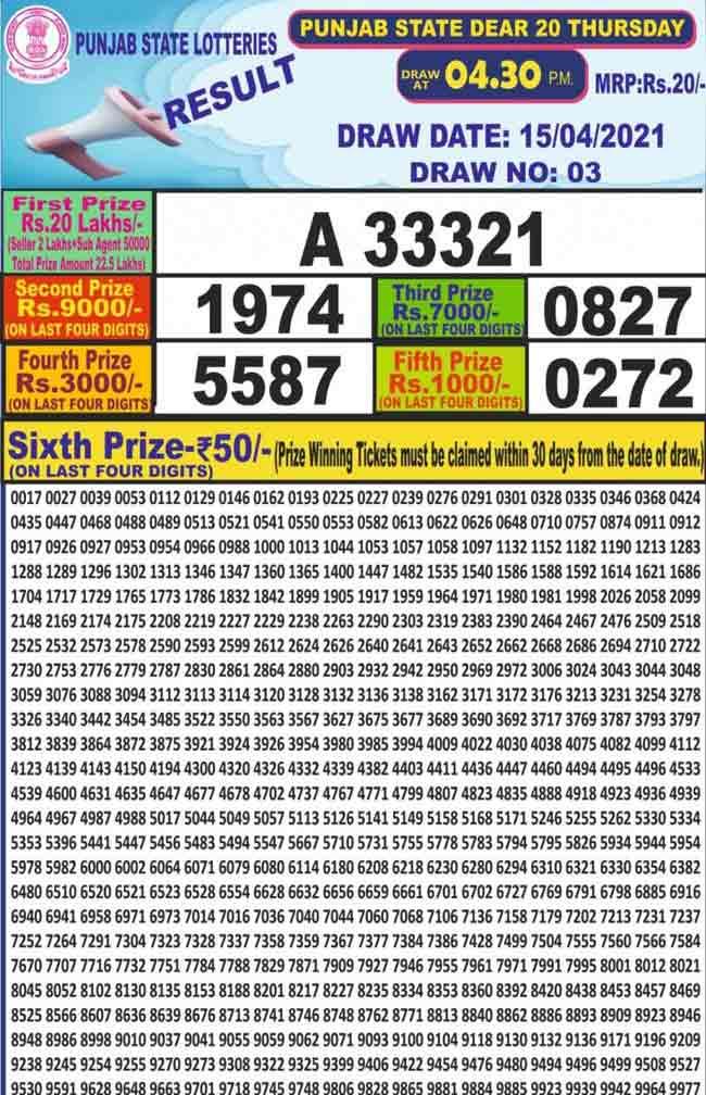 Punjab dear 20 thursday weekly result