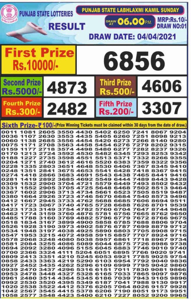 Dear LAbh Laxmi Result 4.4.2021