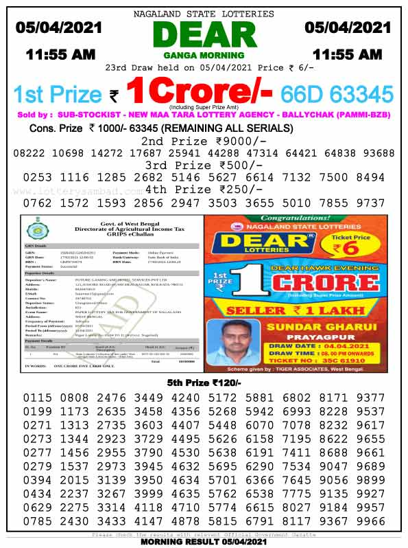 Lottery Sambad 11.55 am Result 5.04.2021