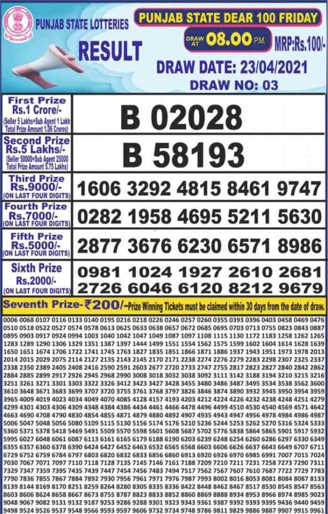 Punjab State Dear 100 Friday Weekly Result