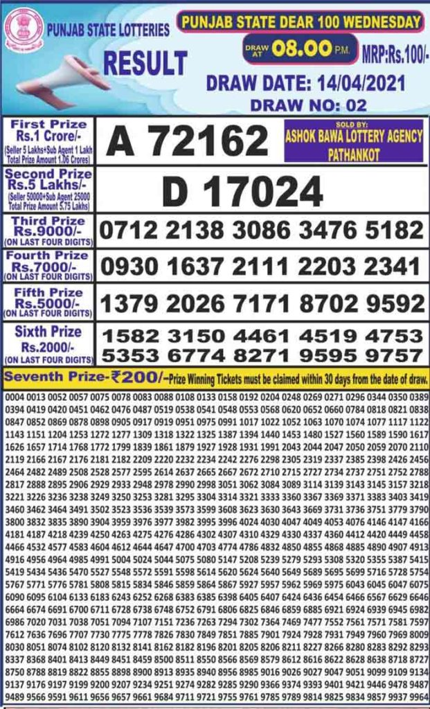 Punjab Dear 100 Wednesday Weekly Result 14.4.2021