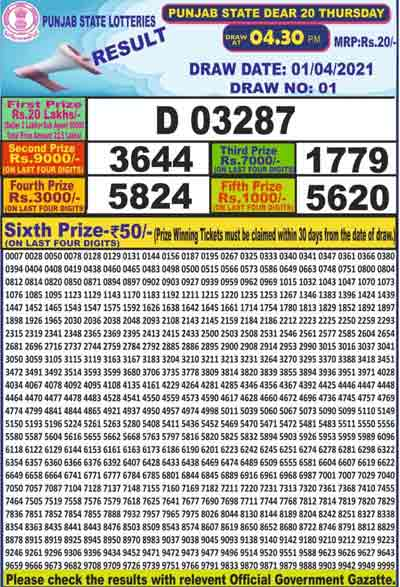 Punjab Thursday Dear 20 Monthly Lottery Result