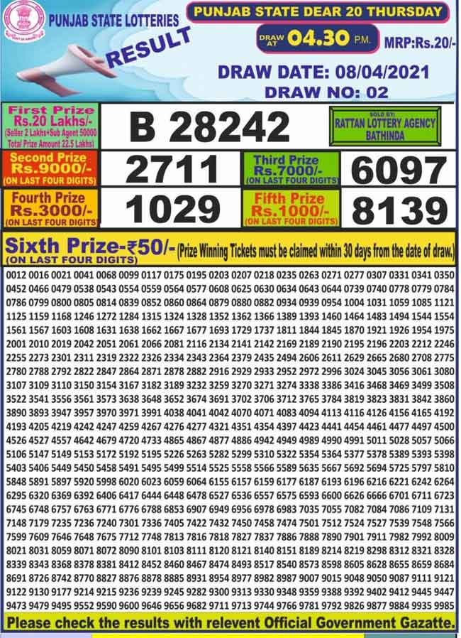Punjab Dear 20 Thursday Weekly Lottery Result 8.4.2021