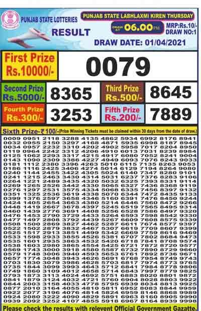 Punjab Labh Laxmi Result 1.4.2021