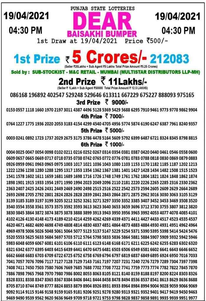 Punjab State Baisakhi Bumper Lottery Result