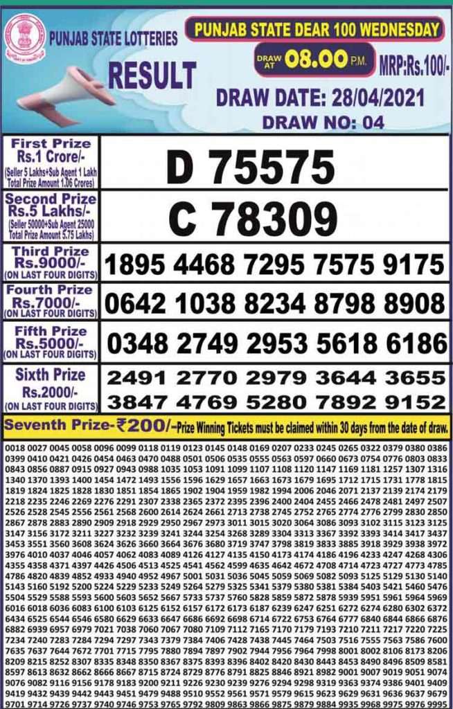 Punjab State Dear 100 Wednesday Lottery Result 28.4.2021