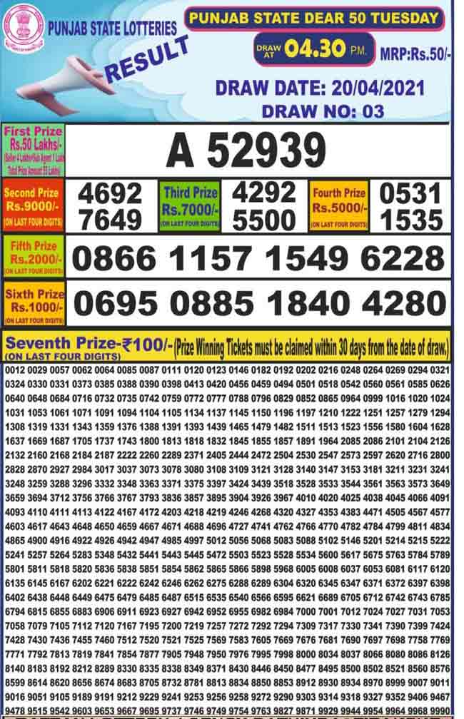 Punjab State Dear 50 Tuesday Lottery Result 4.30 PM