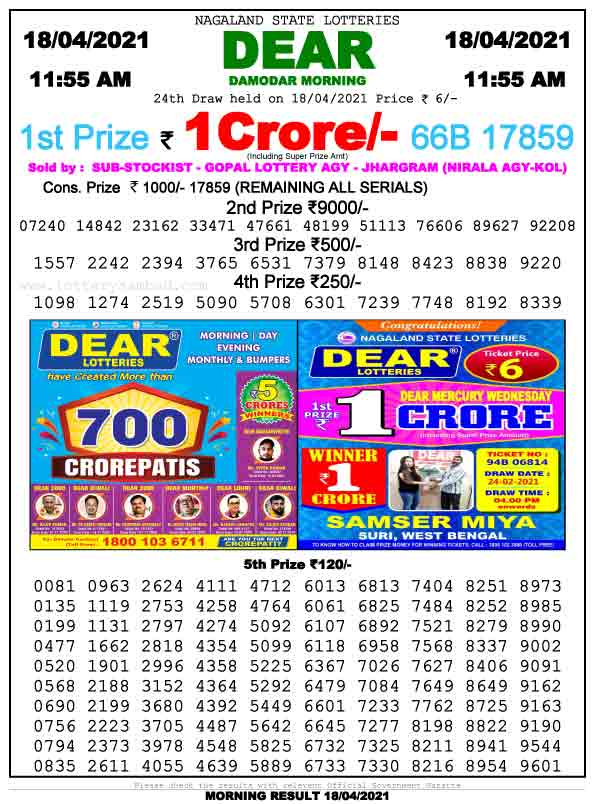 Sambad Lottery Result 11.55 am - Morning Result