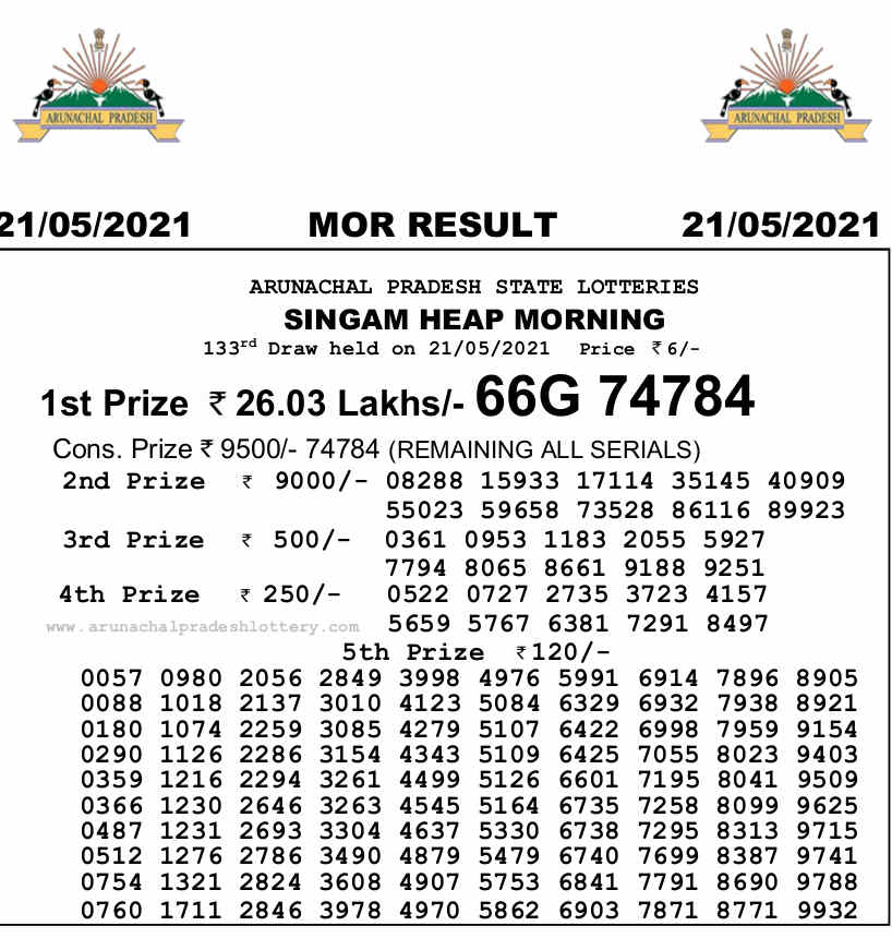 Arunachal Pradesh morning lottery result 21.5.2021