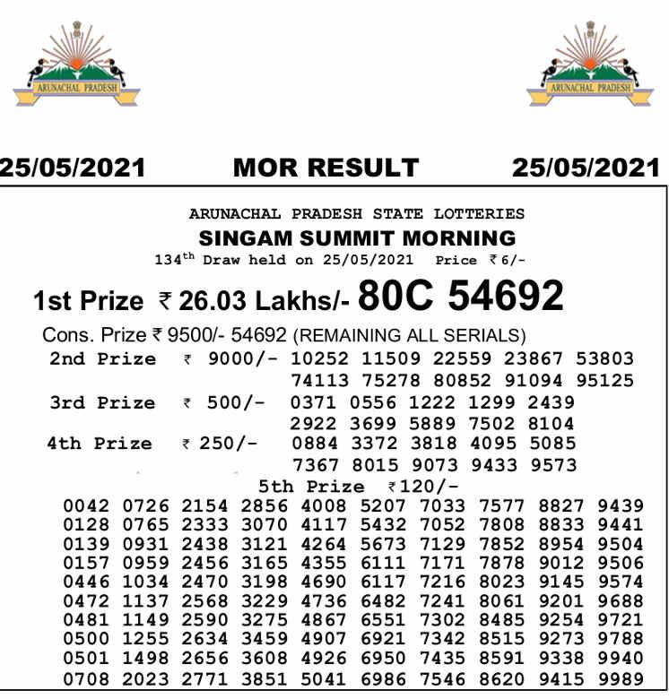 Arunachal Pradesh Singam 10.55am Result 25.5.2021