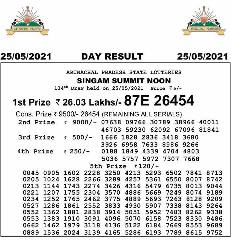 Arunachal Singam 3pm Result 25.5.2021