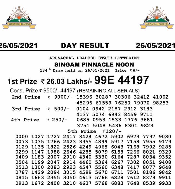 Arunachal Singam 3 PM result 26.5.21