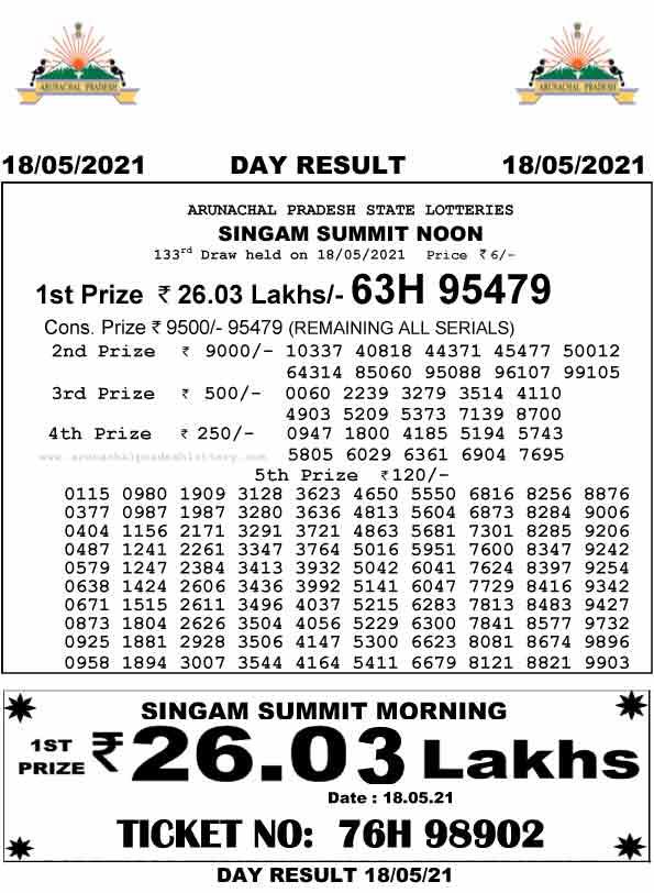 Arunachal 3 PM Lottery Result 18.5.2021