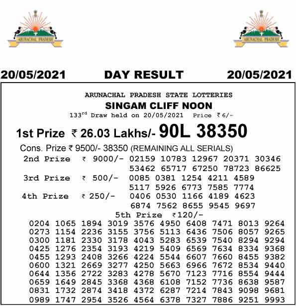 Arunachal Lottery 3pm result 20.5.2021