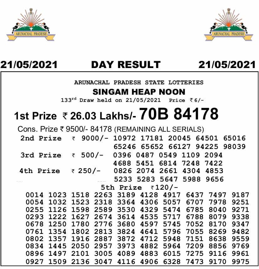 Arunachal 3pm result 21.5.21