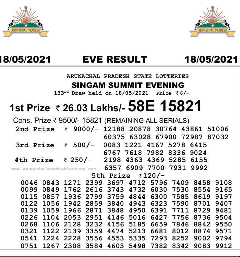 Arunachal Pradesh Singam Evening 7pm Result 18.5.2021