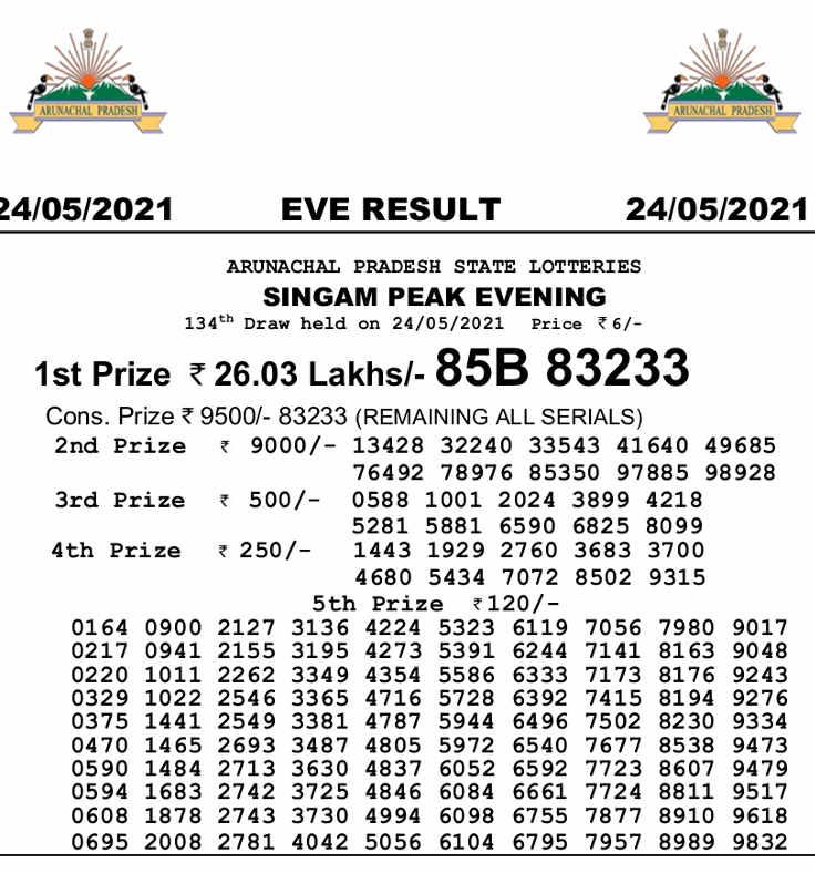 Arunachal Pradesh Singam 7 PM result 24.5.2021