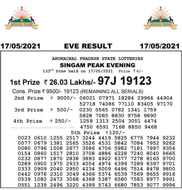 Arunachal Pradesh Singam Evening Result 7PM Today