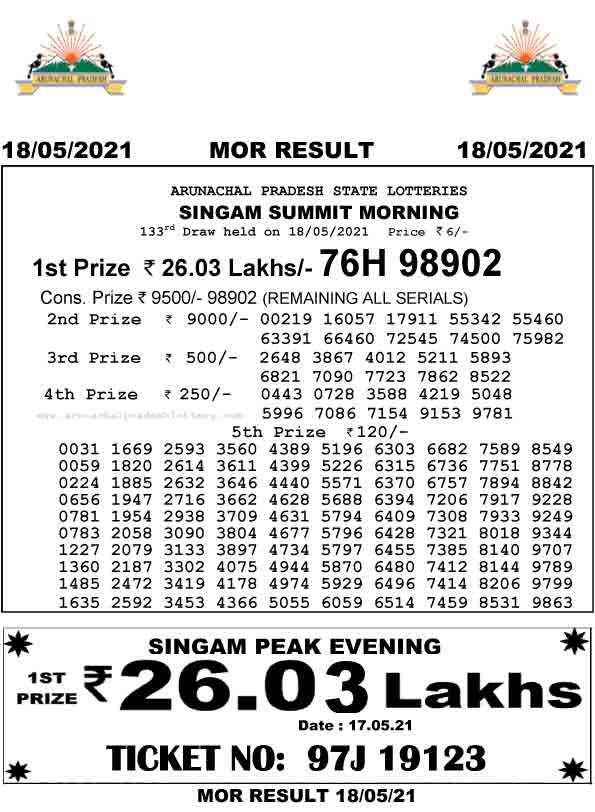Arunachal Singam Morning Result 18.5.2021