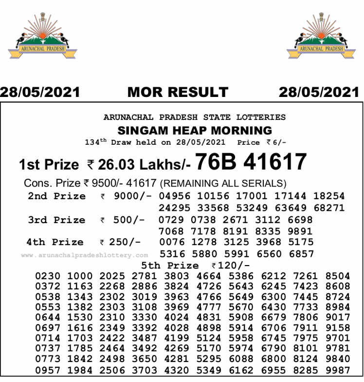 Arunachal Singam 10.55am result 28.5.2021