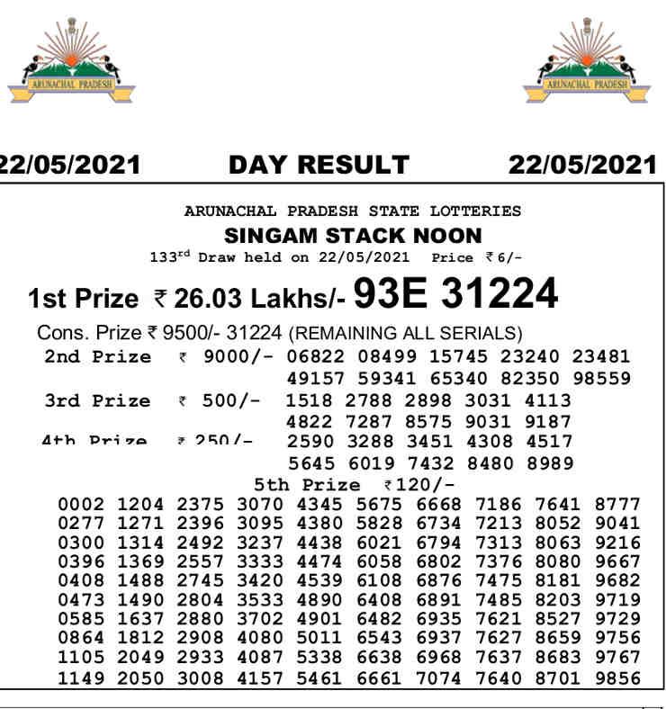 Arunachal 3 PM result 22.5.2021