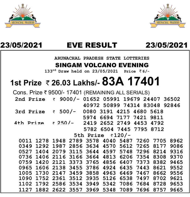 Arunachal Singam 7 pm result 23.5.21