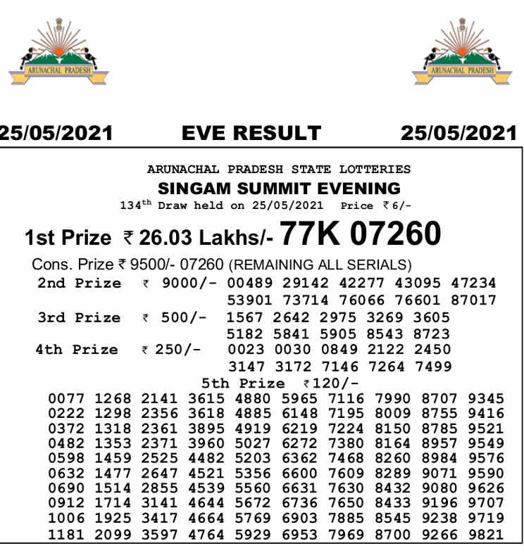Arunachal Singam 7 PM Result 25.5.2021