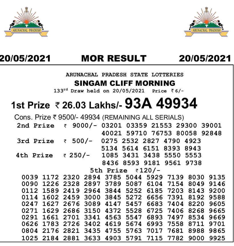 Arunachal Pradesh Singam 10.55 am result 20.5.2021