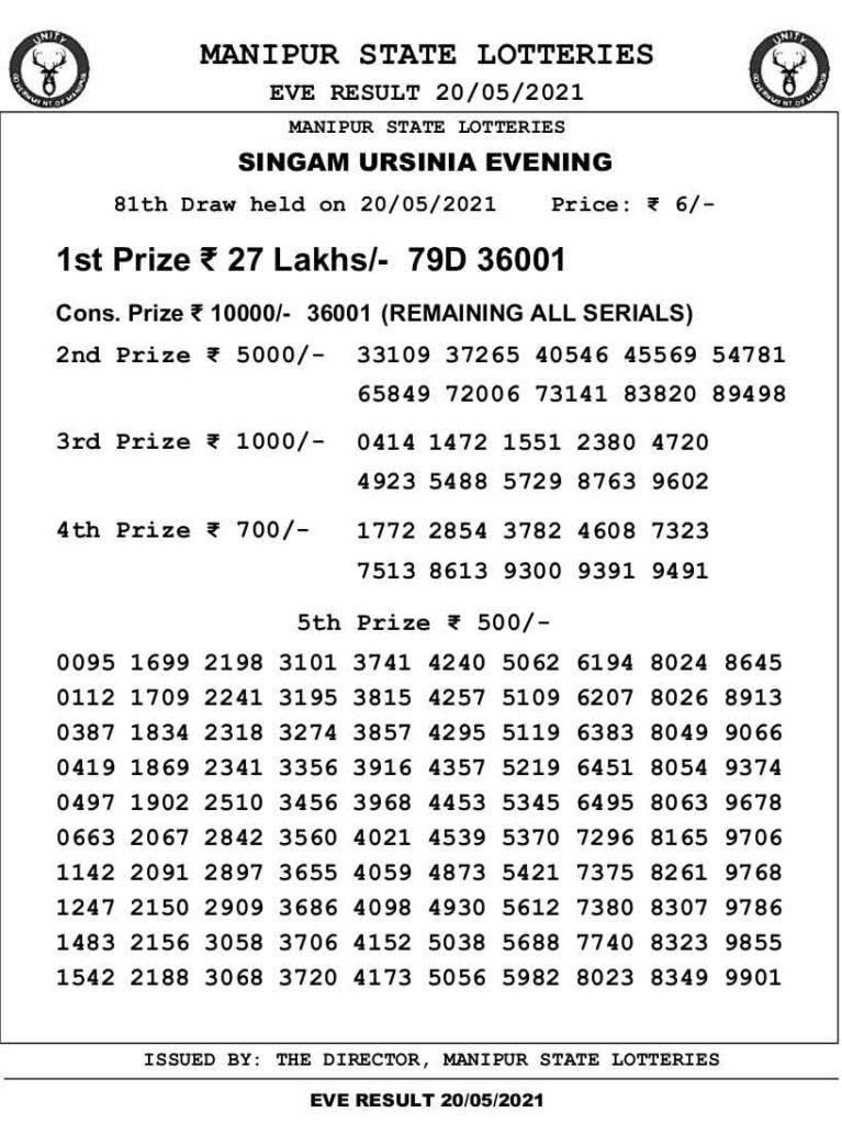 Manipur 7 PM Result 20.5.2021