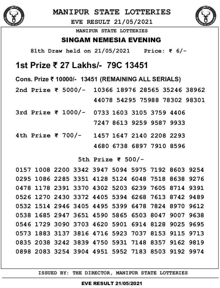 Manipur Singam 7PM result 21.5.21