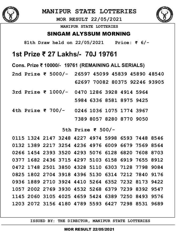 Manipur Singam Morning Result 22.5.2021
