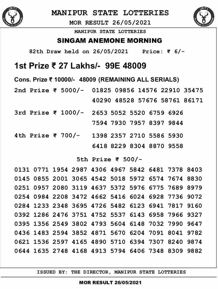 Manipur Singam 11 am result 26.5.2021