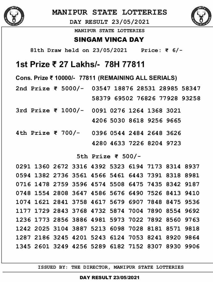 Manipur Singam 3 PM Result 23.5.2021
