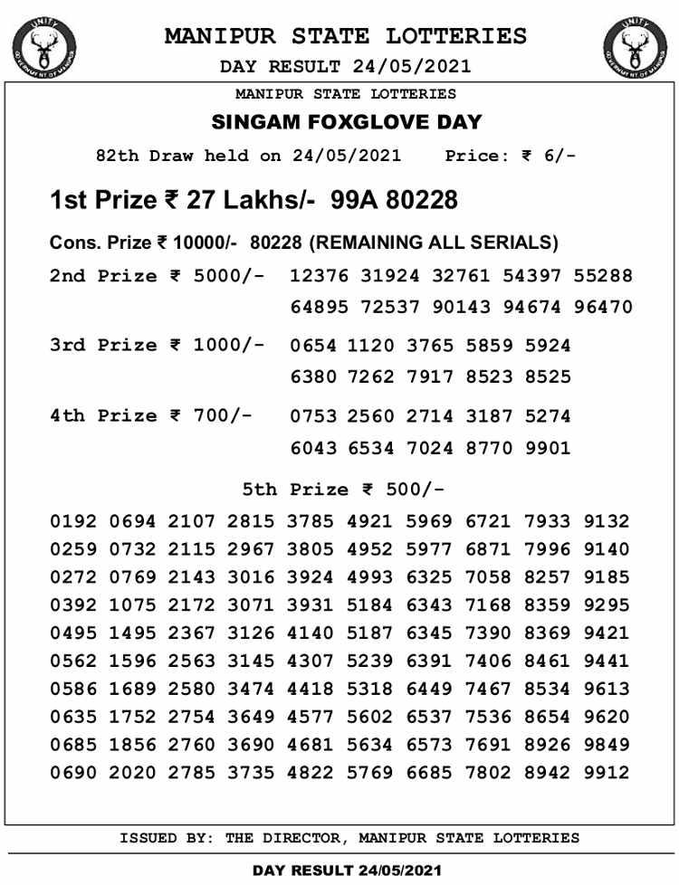 MAnipur Singam 3 PM Result 24.5.21