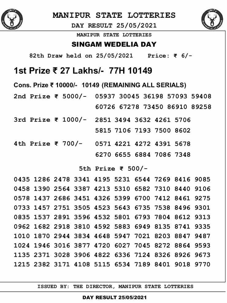 Manipur Singam 3 PM Result 25.5.2021