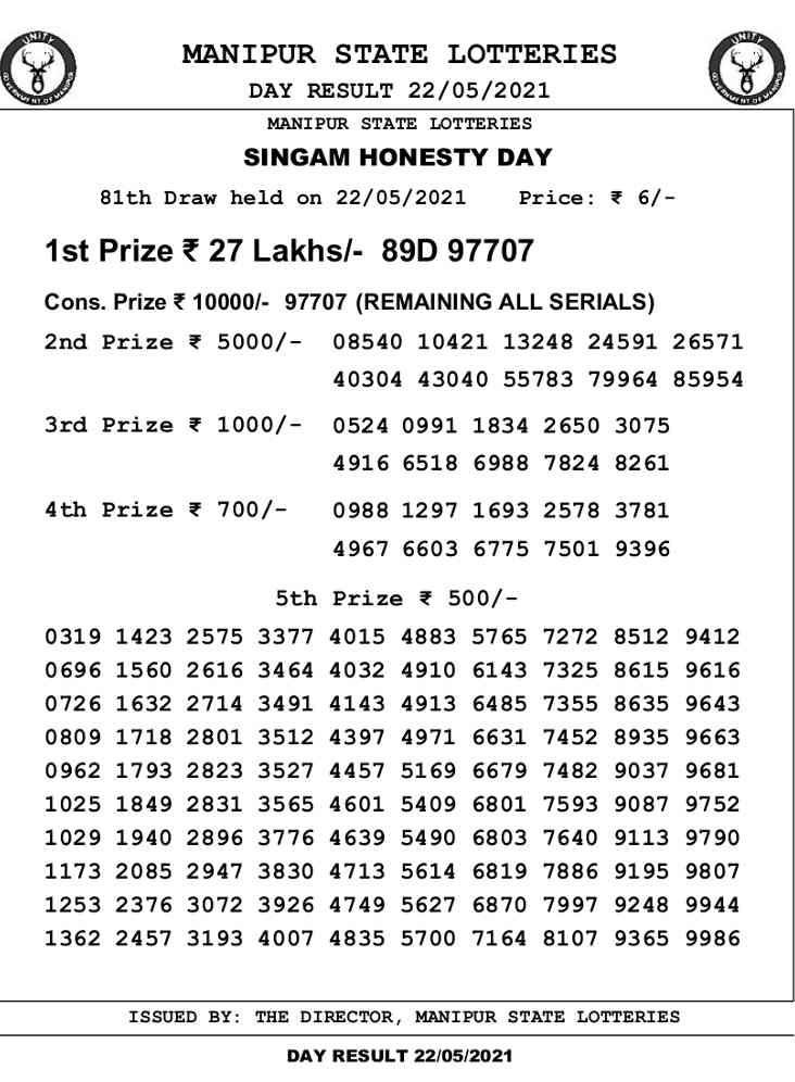 Manipur Singam 3 PM result 22.5.2021