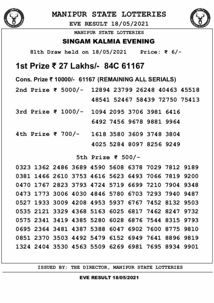 MAnipur State Lottery Singam 7 PM Result 18-5-2021