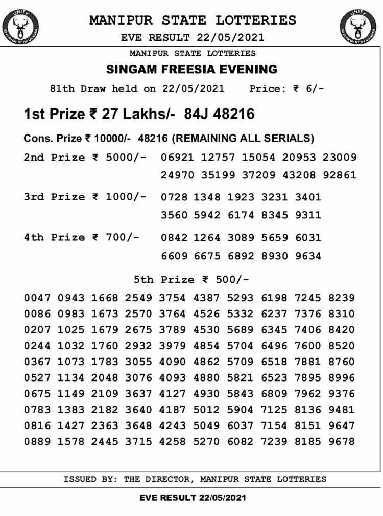 MAnipur-singam-7pm-result 22.5.21