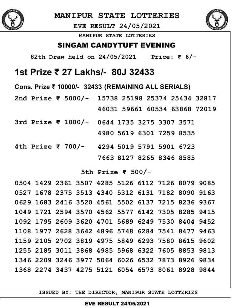 Manipur Singamm 7 PM Result 24.5.2021